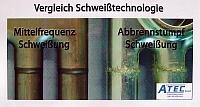 Kaynak_teknolojisini_karşılaştırma